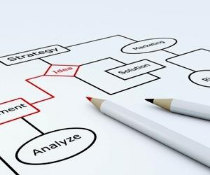 Бизнес-планы бывают разных форматов