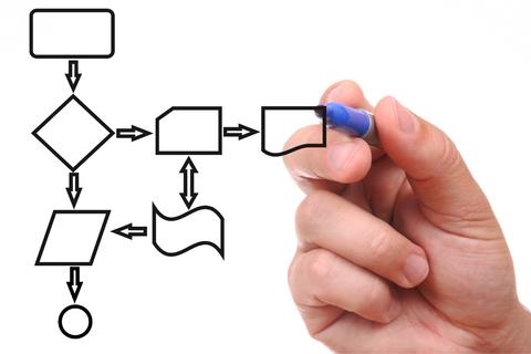 Выбор стратегии банка