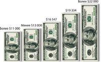 Инфляция спроса и издержек