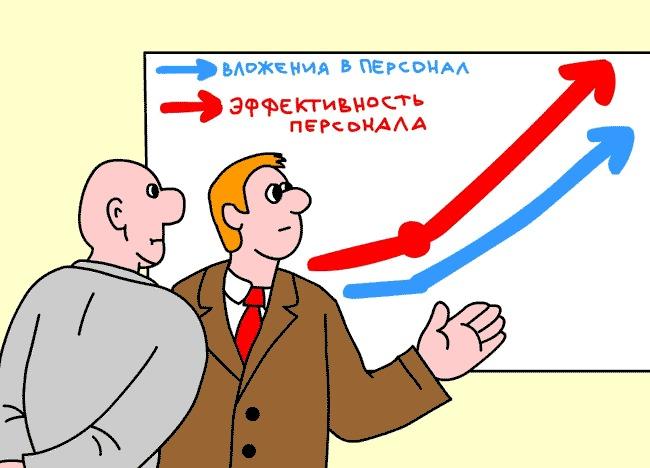 Оценка эффективности работы